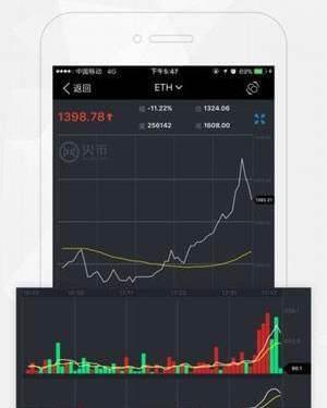 火币网下载官方app